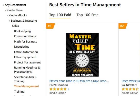 Co powinno się znaleźć w książce o produktywności osobistej?